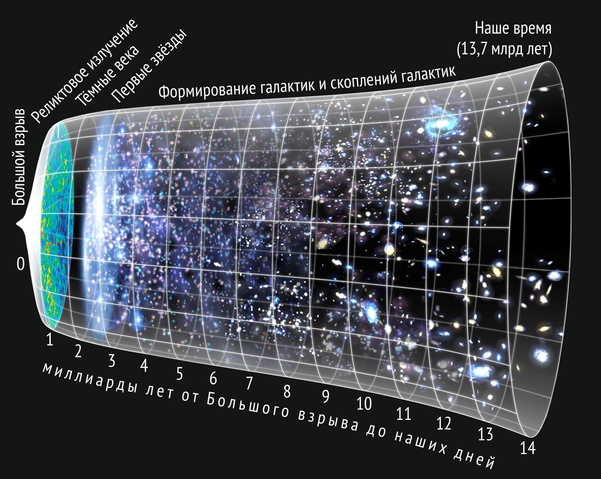 тут расширение вселенной картинки твоя молодость горячий