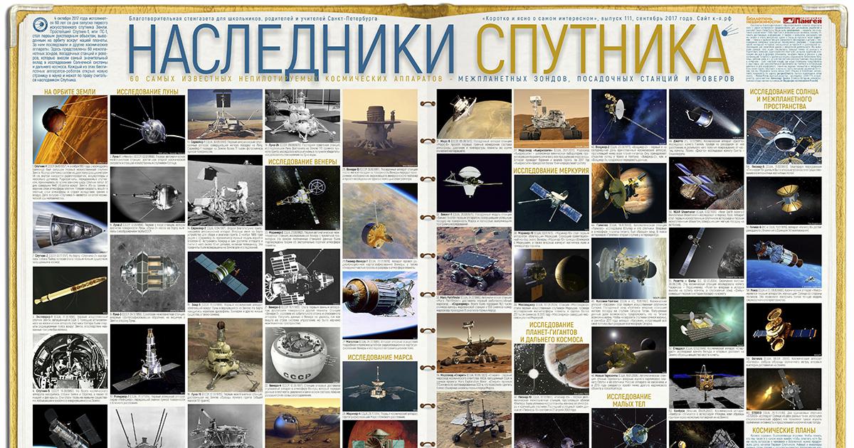 Наследники Спутника