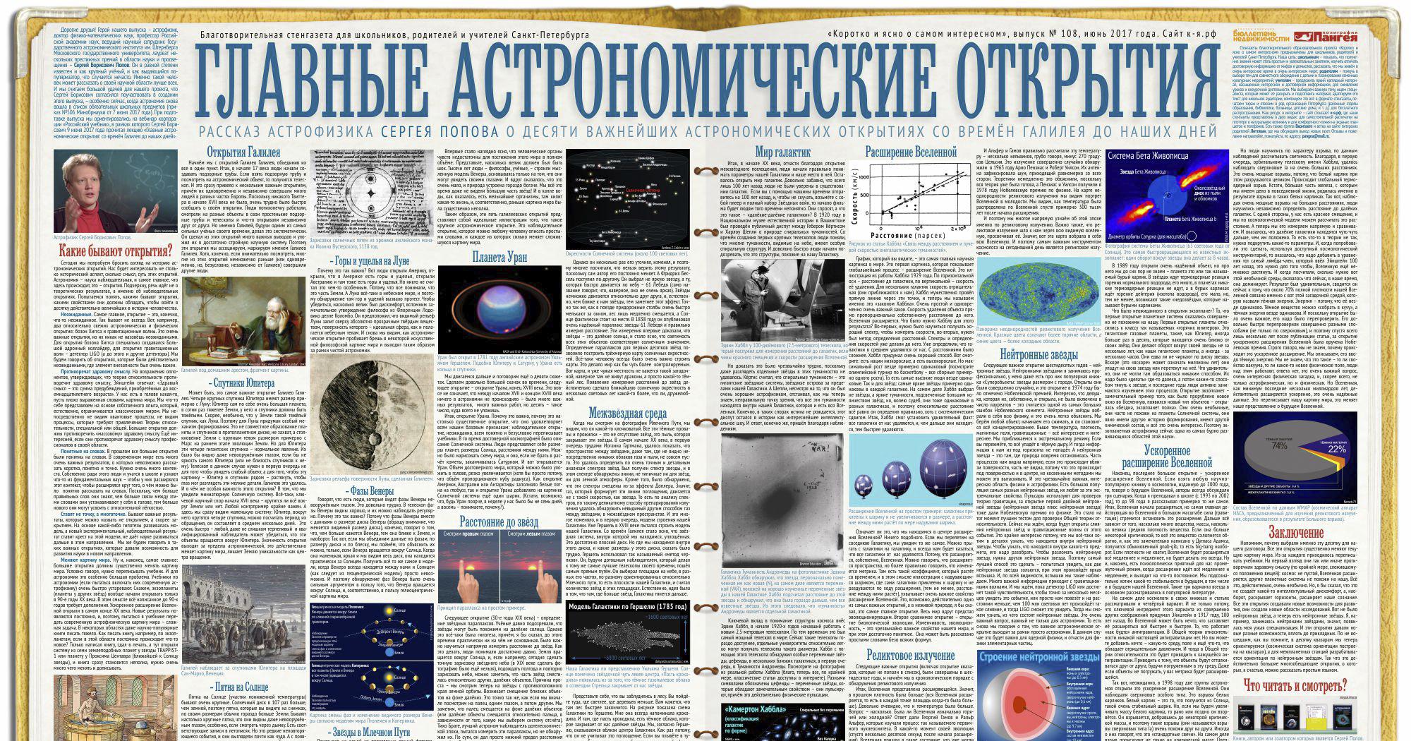 Главные астрономические открытия
