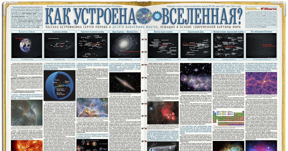 Как устроена Вселенная превью