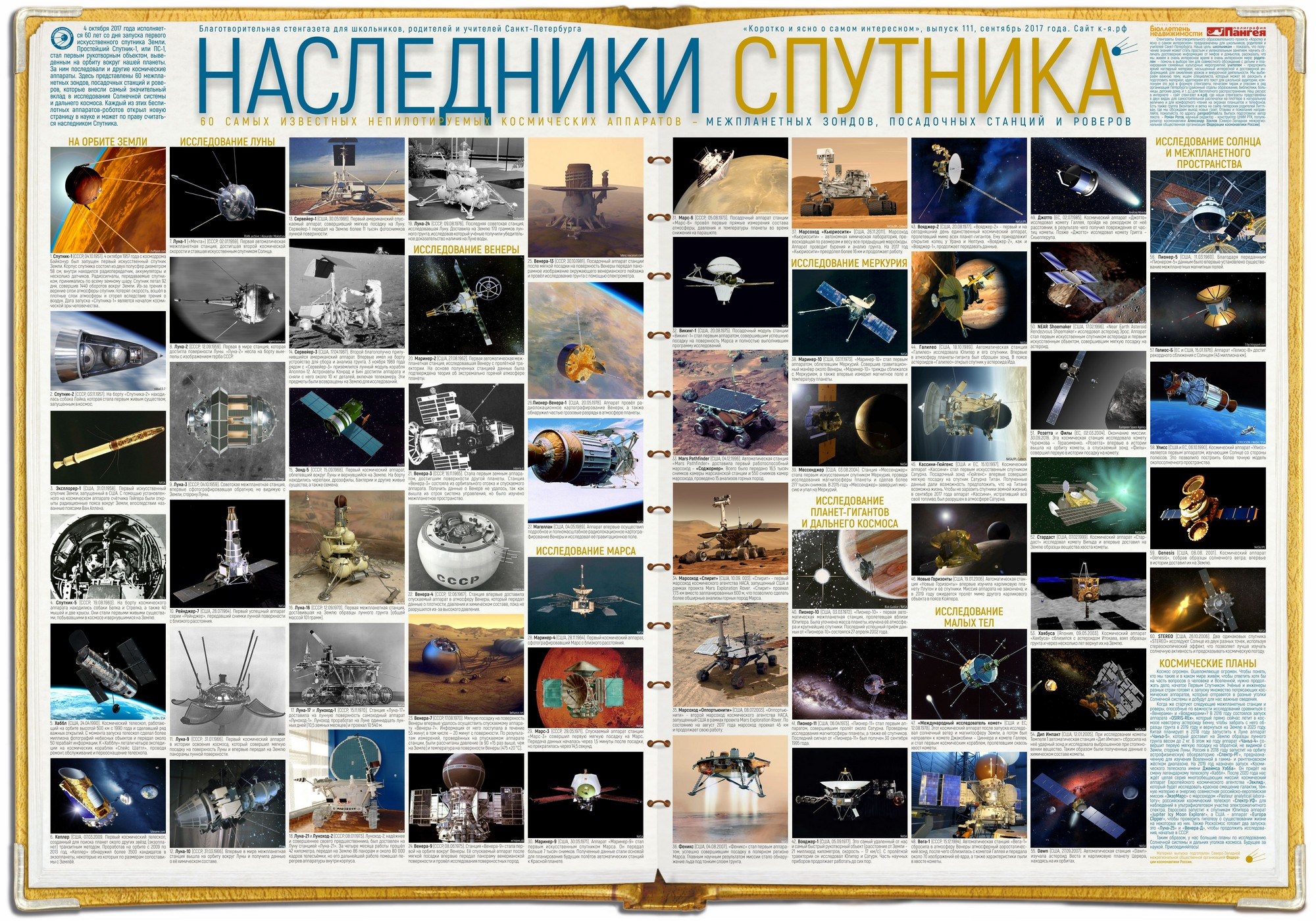111. Наследники Спутника