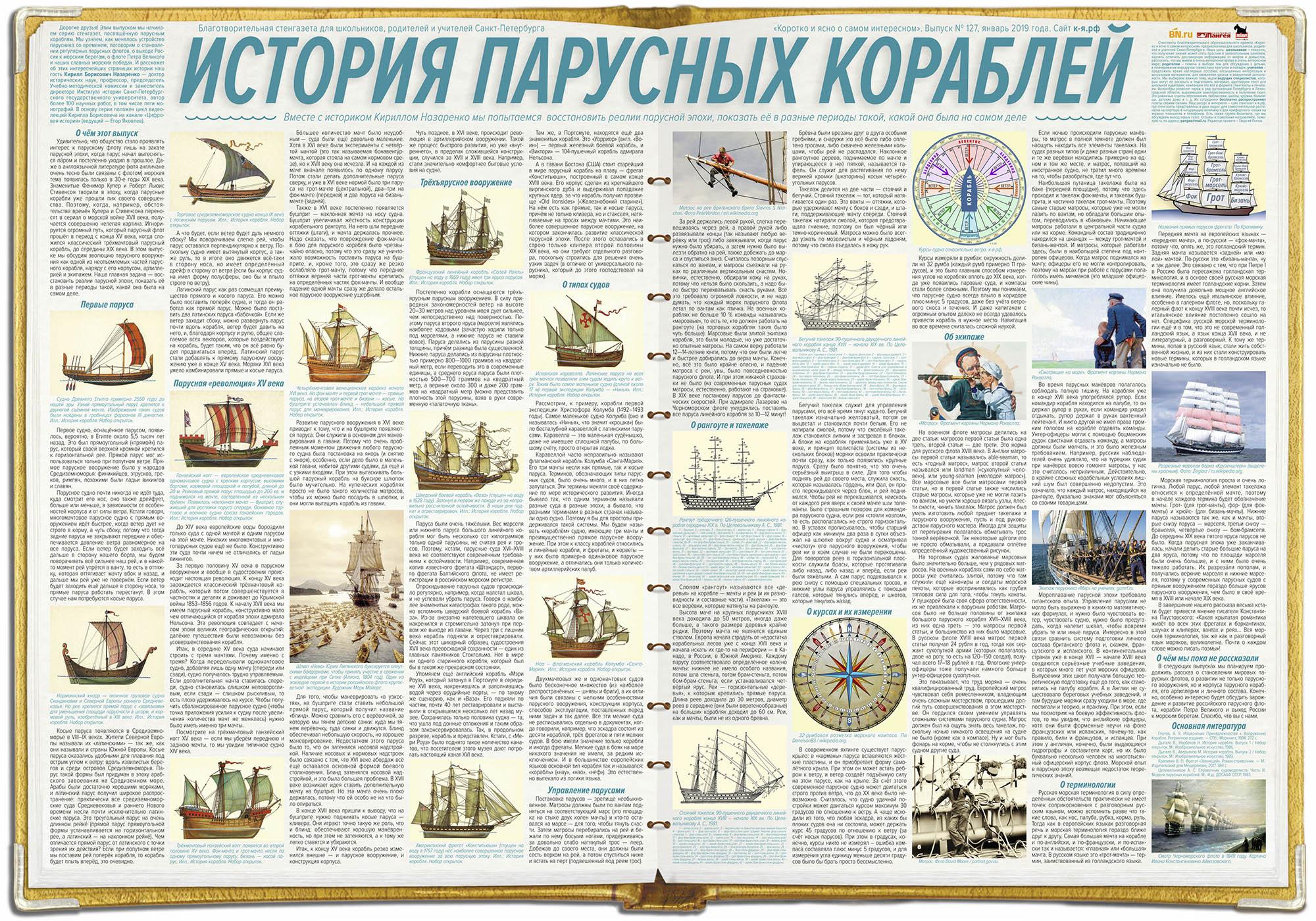 История парусных кораблей