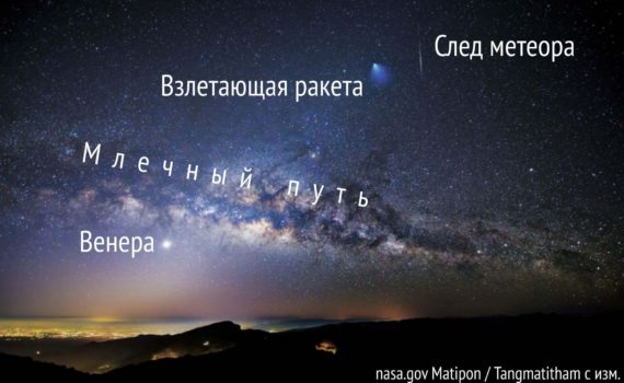 На этом снимке, помимо широкой полосы Млечного Пути, видна также яркая Венера, след метеора и даже дым от взлетающей ракеты Ариан-5, запущенной с космодрома Куру во Французской Гвиане (Matipon Tangmatitham, Astronomy Picture Of the Day).