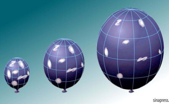 Расширение Вселенной на простом примере: галактики приклеены к шарику и не увеличиваются в размере, а расстояние между ними растёт по мере надувания шарика. sinapress.ir