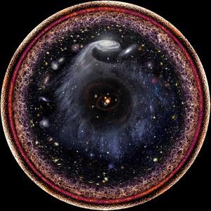 Видимая Вселенная относительно земного наблюдателя. Рисунок в логарифмическом масштабе (Pablo Carlos Budassi).